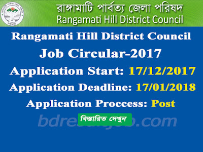 Rangamati Hill District Council Health Engineering department Job Circular 2017