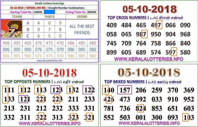 NIRMAL NR-89 Kerala lottery abc guessing by keralalotteries.info