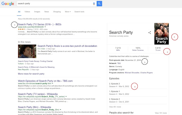 Google Knowledge Graph Blooper