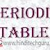 चुटकी में बनाए पीरियोडिक टेबल