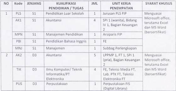 Lowongan Kerja Part Time Untuk Smk Di Jakarta Lowongan Pekerjaan Part Time Di Jakarta Selatan Trovit Lowongan Kerja Terbaru 2012 Lowongan Kerja Terbaru