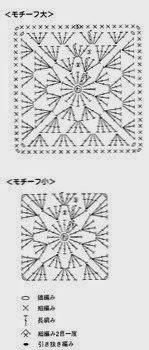 croche: crochet bags