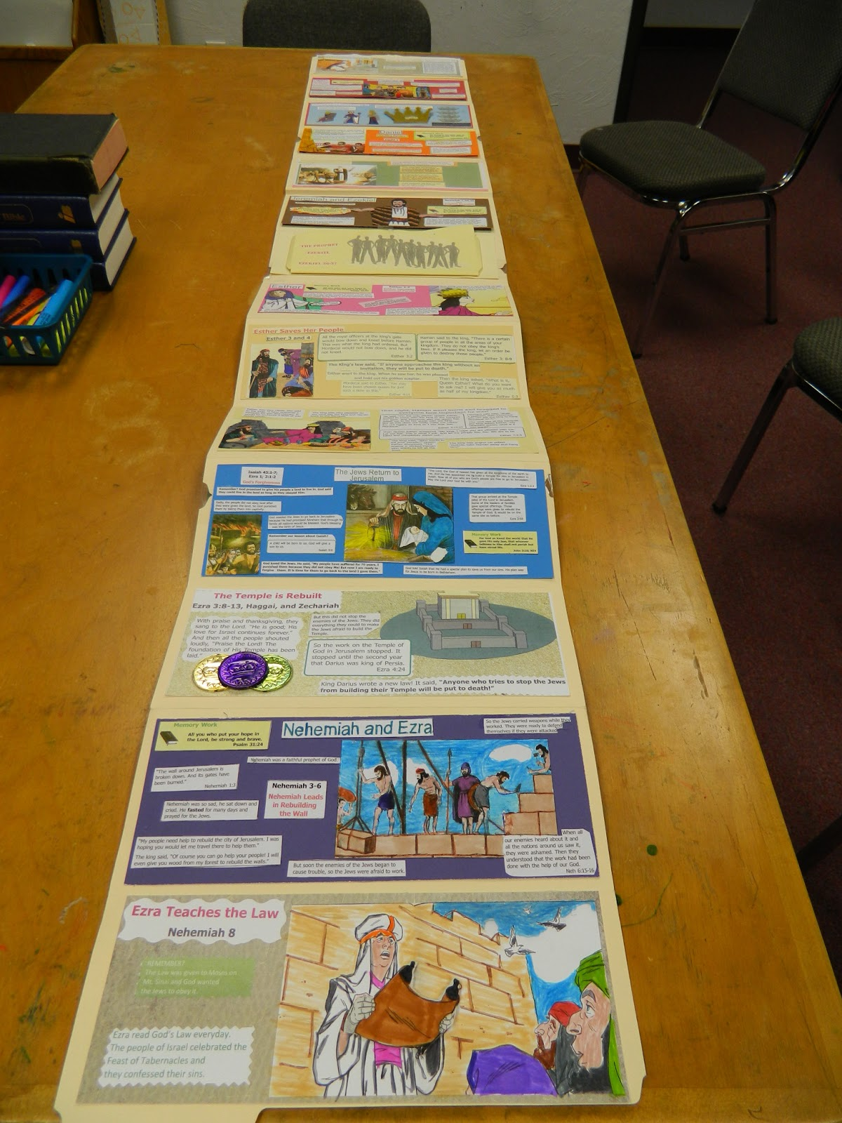 Hands On Bible Teacher Lap Book Activity From The 2nd 4th Grade Class
