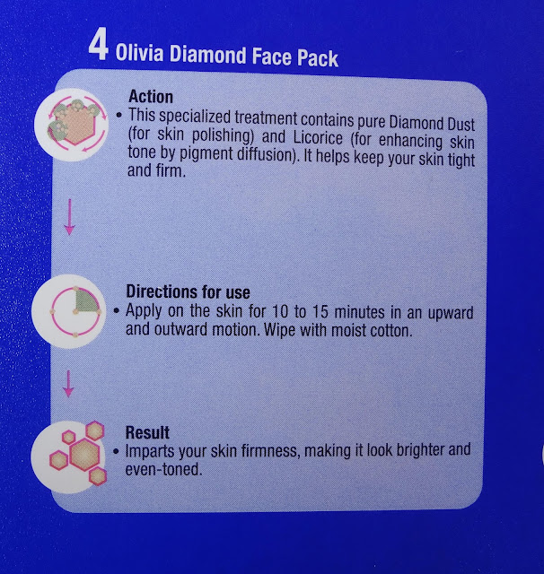 Olivia Skin Polishing Facial Kit with Diamonds Review