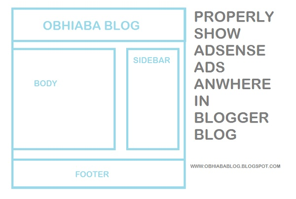 Properly Show Adsense Ads Anywhere In Blogger