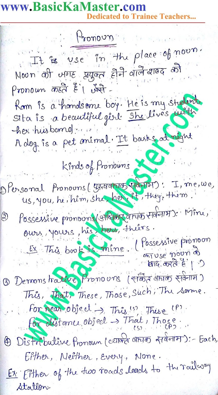 English Hand written Notes- 3 (Pronoun)