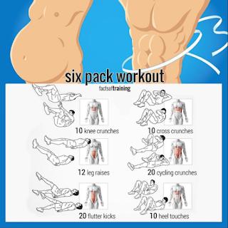 Gerakan Membuat Otot Perut Sixpack