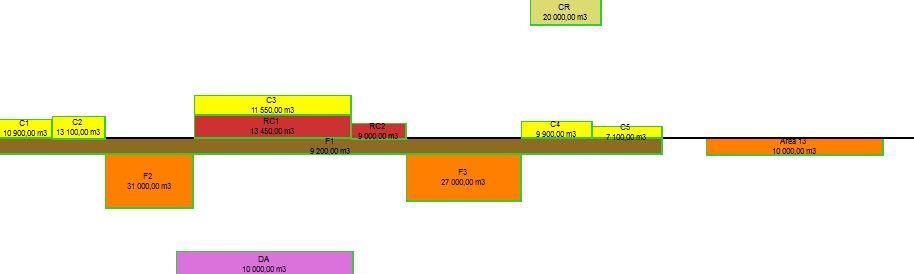 1. Cubature des terres - Principe  2. Mouvements des terres - Epure de terrassements  3. Epure de Lalanne   a. Généralités  b. Méthode de Lalanne  c. Différents cas envisagés  d. Déblais excédentaires  e. Remblais excédentaires  f. Dépôt ou emprunt en bordure du tracé  g. Exemple de représentation