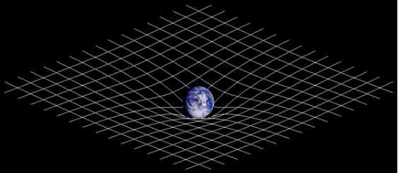 Hố đen vũ trụ tác động đến thời gian không gian như thế nào