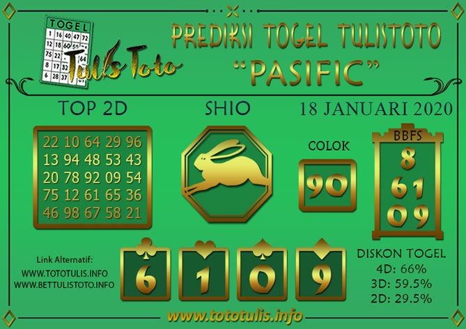 Prediksi Togel PASIFIC TULISTOTO 18 JANUARI 2020