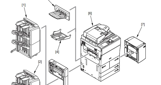 service manual canon image runner: System Construction