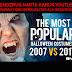 Jadi Youtubers Sukses Pakai Ilmu Editing Video Anti Mahal ala Megavideo