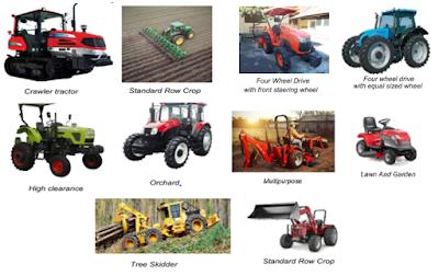 Fungsi Traktor Roda Empat Alat Pertanian