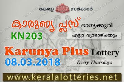 KeralaLotteries.net Today Lottery : Karunya Plus KN-203, keralalotteries, kerala lottery, keralalotteryresult, kerala lottery result, kerala lottery result live, kerala lottery results, kerala lottery today, kerala lottery result today, kerala lottery results today, today kerala lottery result, keralalottery result 8.3.2018 karunya-plus lottery kn203, karunya plus lottery, karunya plus lottery today result, karunya plus lottery result yesterday, karunyaplus lottery kn203, karunya plus lottery 08.03.2018, kerala lottery result 8-3-2018, kerala lottery result today karunya plus, karunya plus lottery result, kerala lottery result karunya plus today, kerala lottery karunya plus today result, karunya plus kerala lottery result, karunya plus lottery kn 203 results 08-03-2018, karunyaplus lottery kn 203, live karunya plus lottery kn-203, karunya plus lottery 8 3 2018, kerala lottery today result karunya plus, karunya plus lottery kn-203, 08/03/2018, March, Thursday