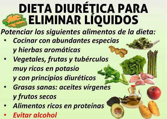 H.pylori dieta