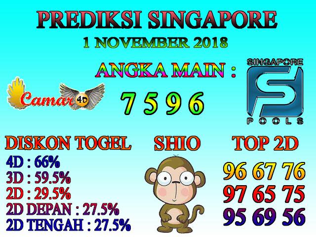 Prediksi Togel Singapore 1 November 2018
