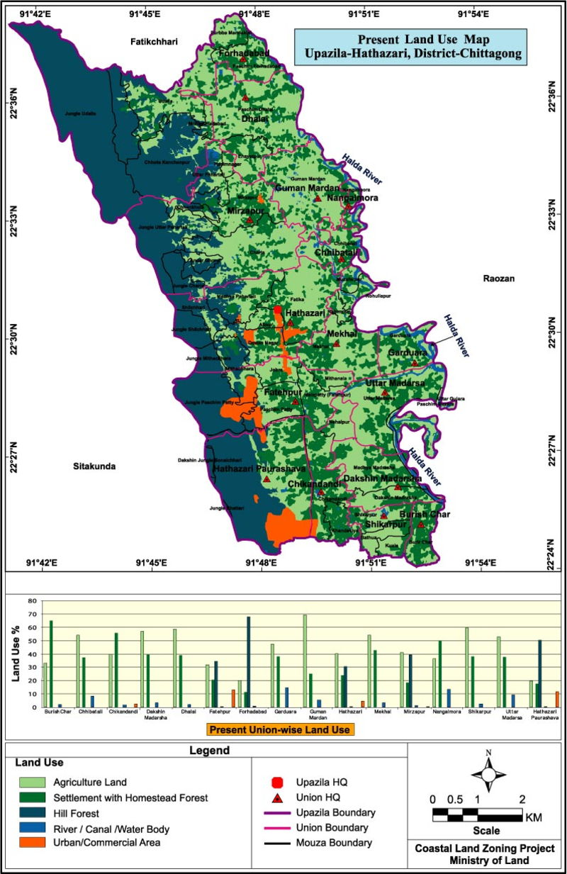 Hathazari Upazila Land Use Mouza Map Chittagong District Bangladesh