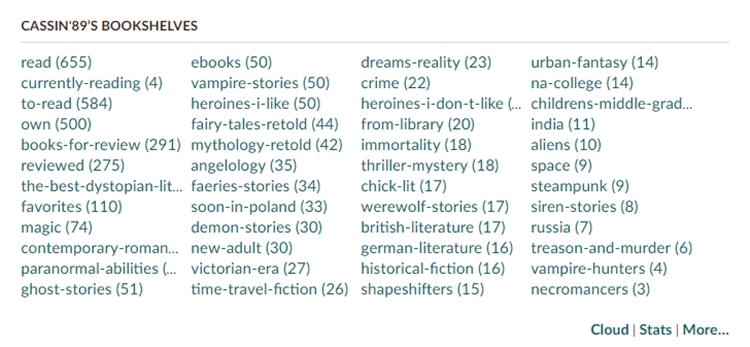 półki goodreads