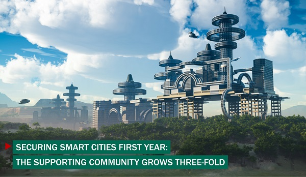 Securing Smart Cities Anniversary