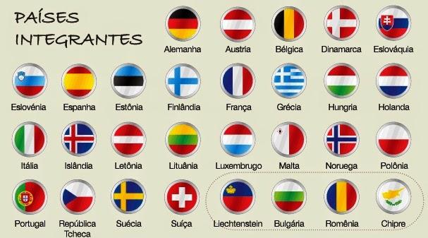 Seguro Viagem Europa Tratado de Schengen