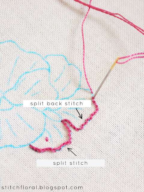 Needle Painting stitch along: Part 1