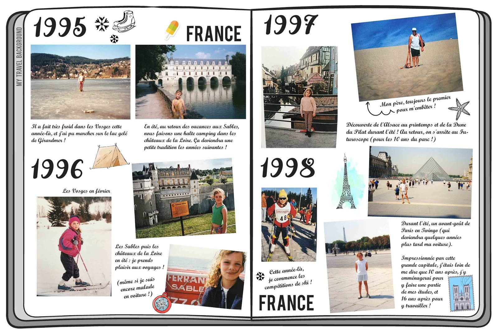 30 ans de Voyages #30paysPourMes30ans