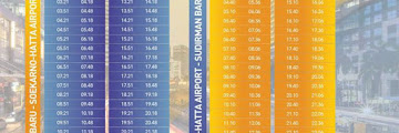 Jadwal Perjalanan Kereta Bandara Soekarno Hatta
