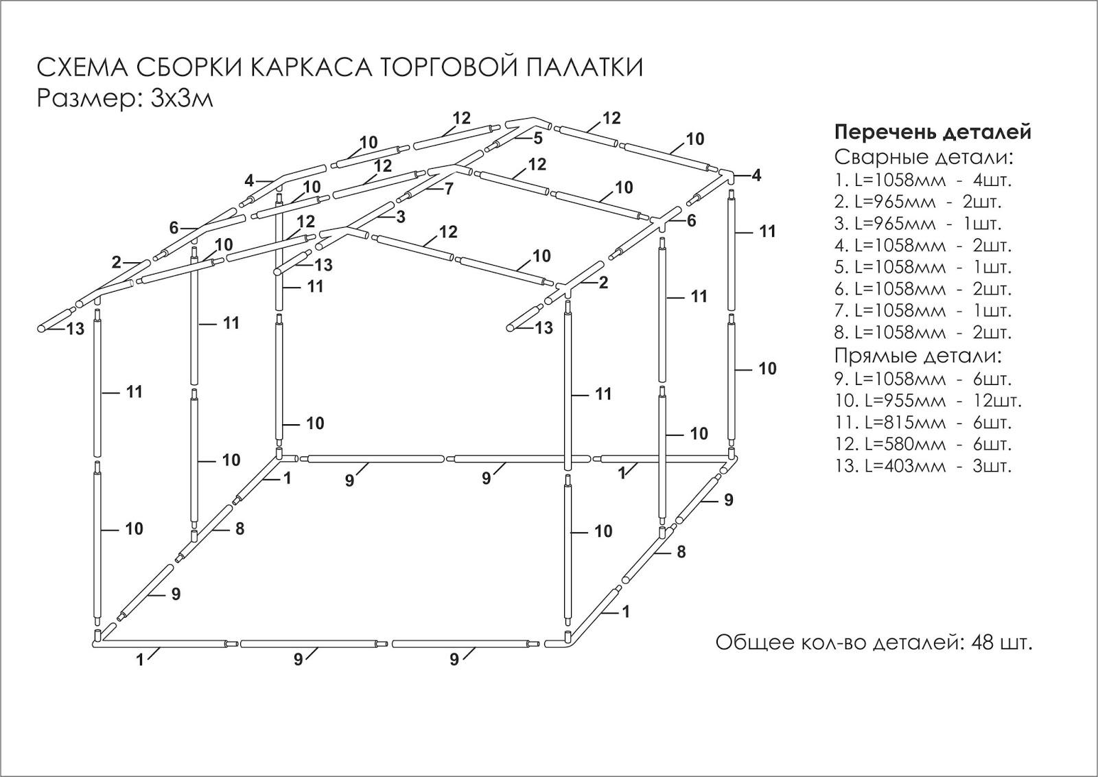 Схема размещения торговых палаток фото 160
