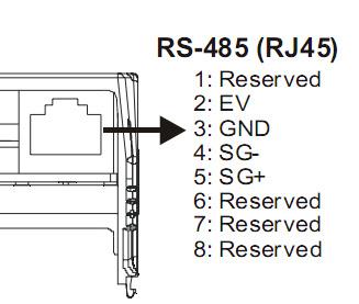 Rắc 8 chân - RJ45 trong truyền thông RS485 biến tần Delta
