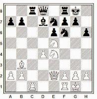 Partida de ajedrez Korchnoi-Karpov, 1981, posición después de 16. Ce4?