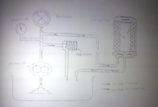 Fungsi Filter Oli Berdasarkan Sistem Penyaringannya