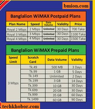 Banglalion-WiMAX-Internet-Packages-Prepaid-Postpaid-
