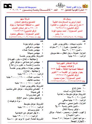 إعلان وظائف (وزارة القوى العامله والهجره) لأكثر من 7000 وظيفة بعدد من المحافظات (نوفمبر 2016)