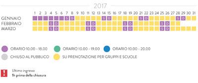 Calendario Acquario di Livorno 2017