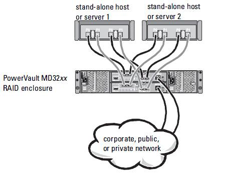 Network Service Diagram Network Globe Wiring Diagram ~ Odicis