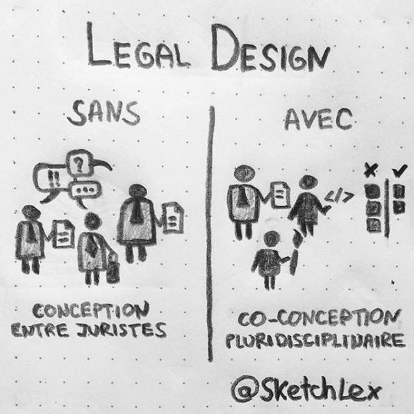 LegiStrat legal design sketchlex