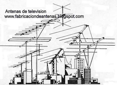 antenas de tv Cuenca