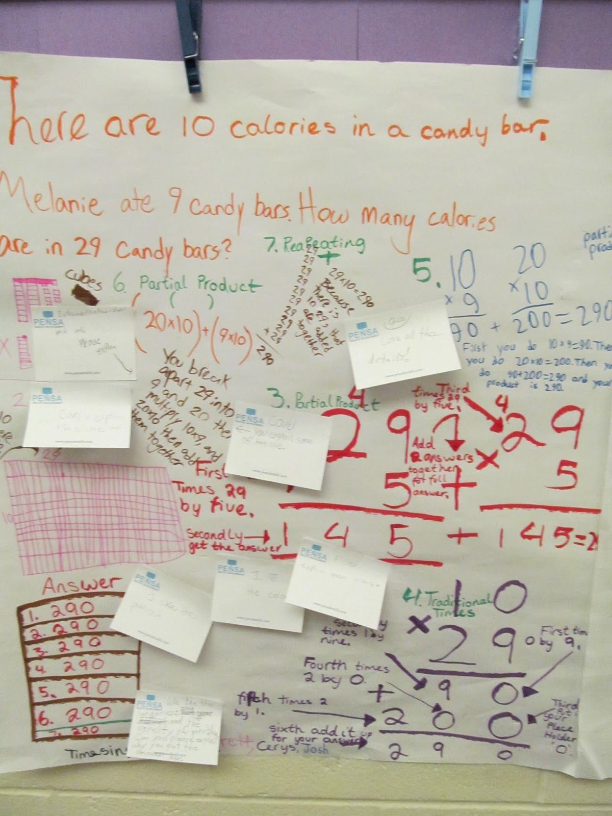 Snaps For Fourth Grade Multiplication Workshop Lesson