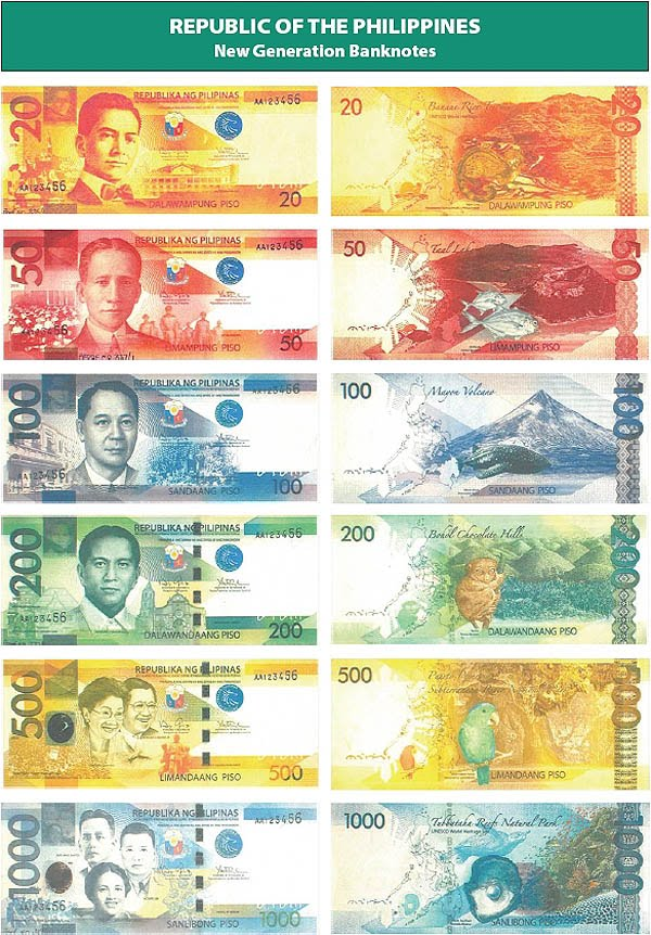 Philippine Unveiled New Series Of Banknotes