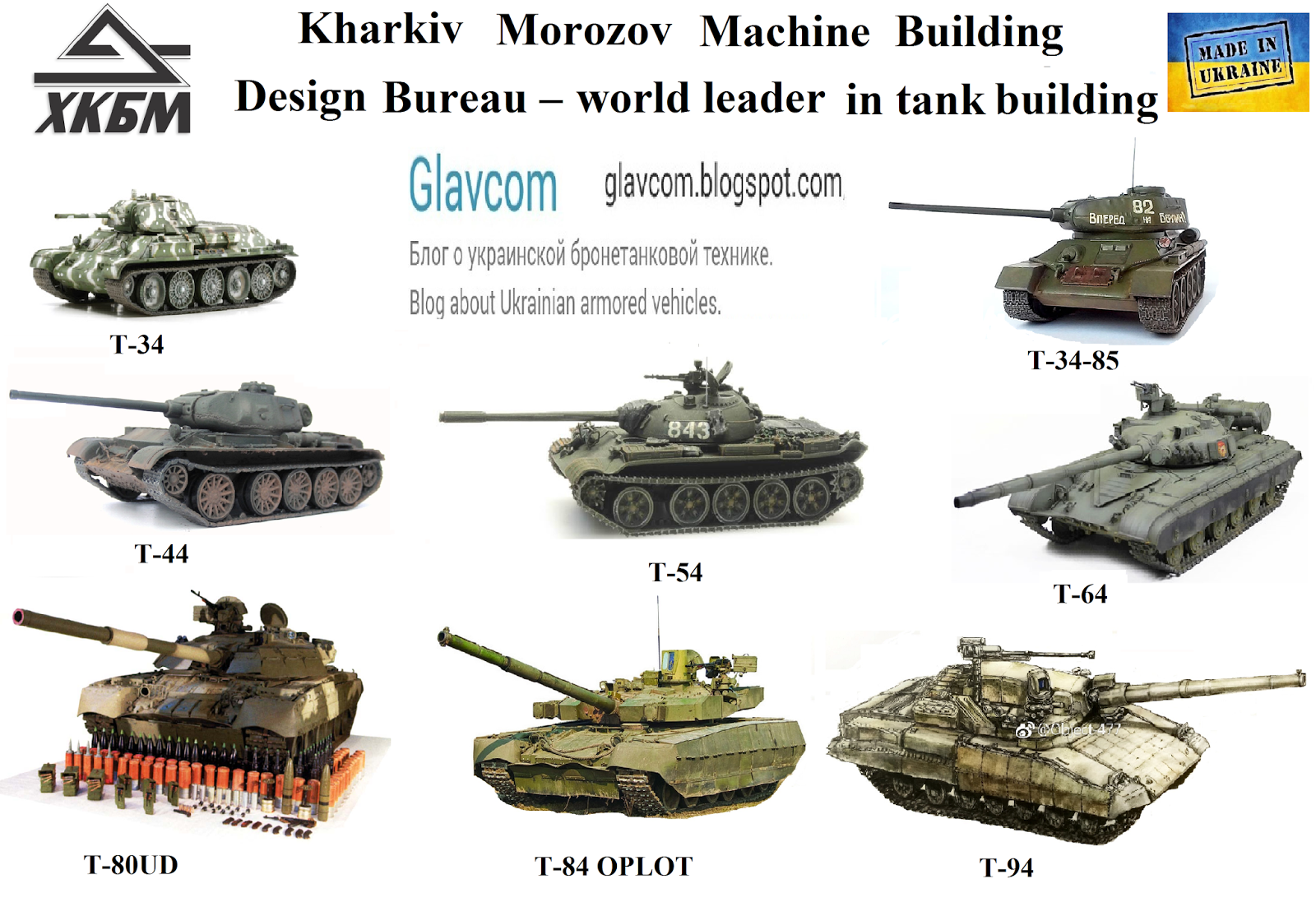 main battle tanks and armour technology page 421