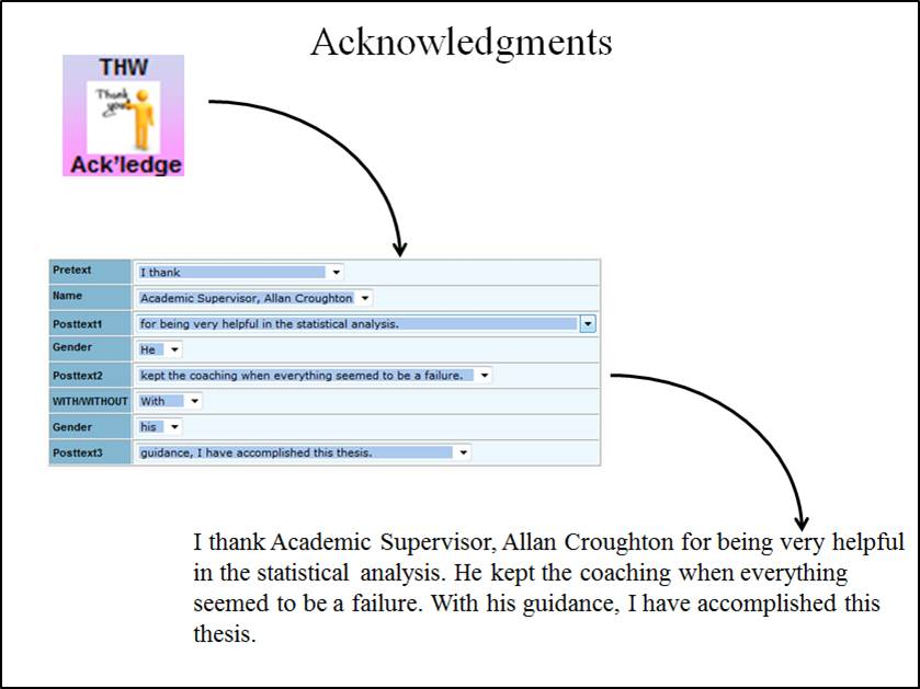 Acknowledgement dissertation walked me through