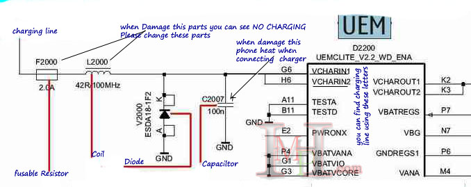 Mobile Cellular  How you can solve charging faults