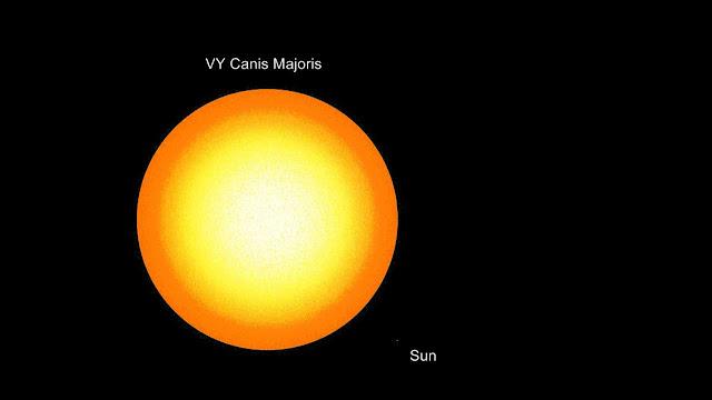 VY_Canis_Majoris_Sol_Maior_Estrela