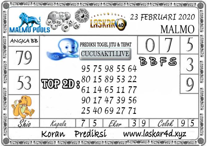 Prediksi Togel MALMO LASKAR4D 23 FEBRUARI 2020