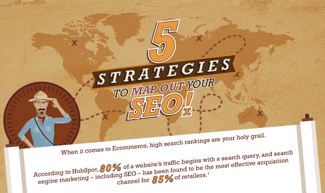 5 Strategies To Map Out Your SEO