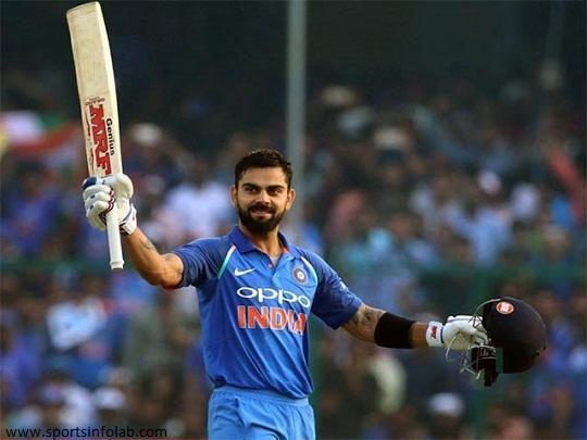 Virat Kohli broke the World Record of Sachin Tendulkar