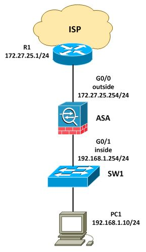 My Network Security Journal: Cisco ASA URL Filtering via DNS