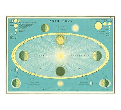 https://www.shabby-style.de/poster-astronomie