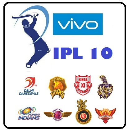 Today IPL Match Schedule