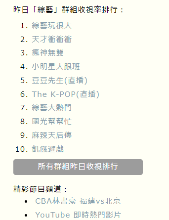 program-rank-list-2.png-電視節目頻道收視率排行榜查詢